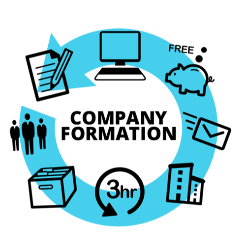 Company registration and its ultimate Deal   Solubilis